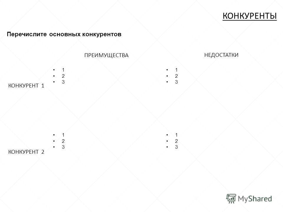 КОНКУРЕНТЫ Перечислите основных конкурентов ПРЕИМУЩЕСТВА КОНКУРЕНТ 1 1 2 3 НЕДОСТАТКИ 1 2 3 1 2 3 КОНКУРЕНТ 2 1 2 3