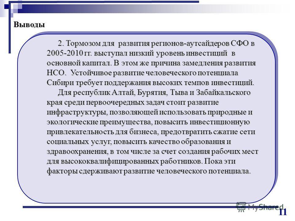 Выводы 2. Тормозом для развития регионов-аутсайдеров СФО в 2005-2010 гг. выступал низкий уровень инвестиций в основной капитал. В этом же причина замедления развития НСО. Устойчивое развитие человеческого потенциала Сибири требует поддержания высоких