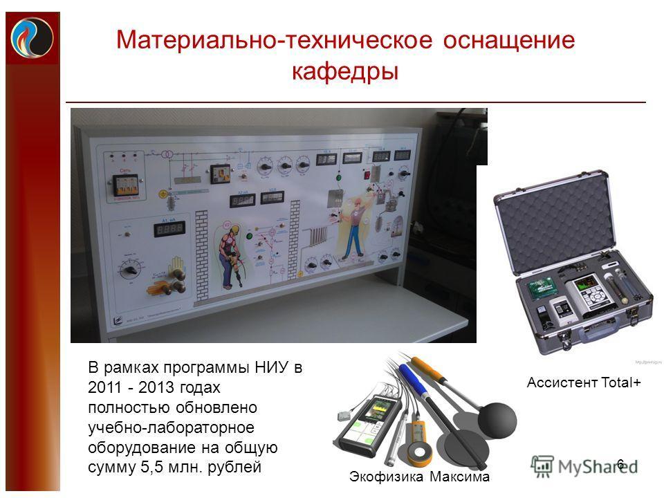 Материально-техническое оснащение кафедры 6 В рамках программы НИУ в 2011 - 2013 годах полностью обновлено учебно-лабораторное оборудование на общую сумму 5,5 млн. рублей Экофизика Максима Ассистент Total+
