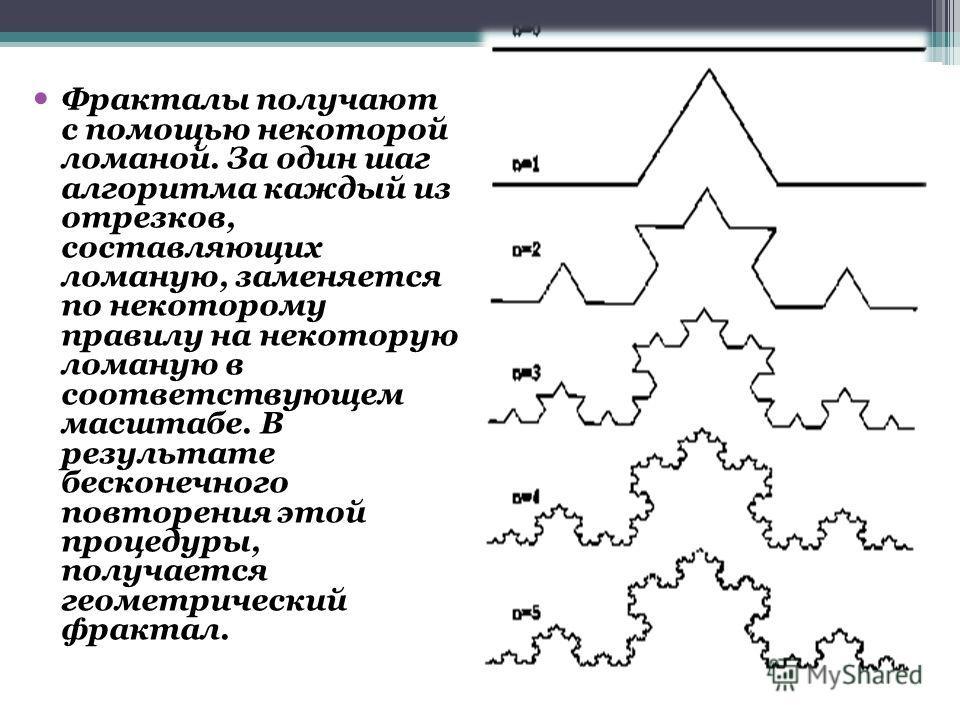 Фракталы получают с помощью некоторой ломаной. За один шаг алгоритма каждый из отрезков, составляющих ломаную, заменяется по некоторому правилу на некоторую ломаную в соответствующем масштабе. В результате бесконечного повторения этой процедуры, полу