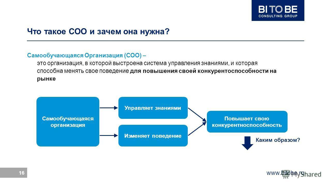 www.bitobe.ru 16 Что такое СОО и зачем она нужна? Самообучающаяся Организация (СОО) – это организация, в которой выстроена система управления знаниями, и которая способна менять свое поведение для повышения своей конкурентоспособности на рынке Самооб