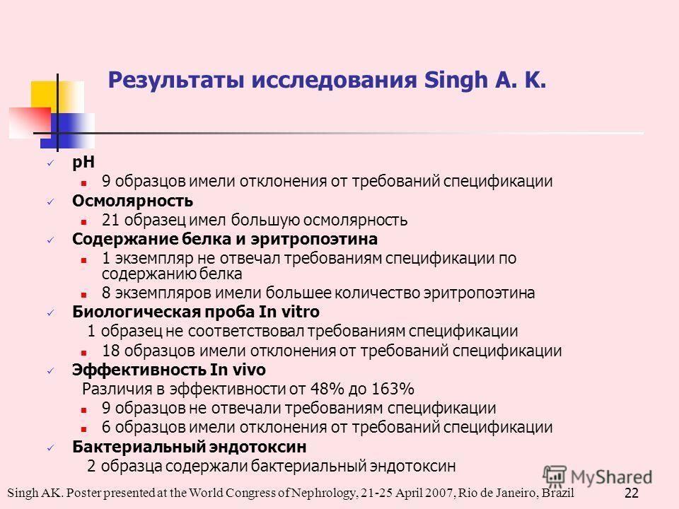 22 Результаты исследования Singh A. K. pH 9 образцов имели отклонения от требований спецификации Осмолярность 21 образец имел большую осмолярность Содержание белка и эритропоэтина 1 экземпляр не отвечал требованиям спецификации по содержанию белка 8