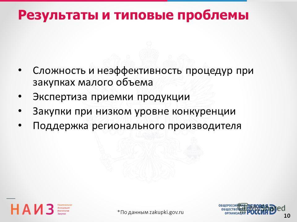 10 Результаты и типовые проблемы *По данным zakupki.gov.ru Сложность и неэффективность процедур при закупках малого объема Экспертиза приемки продукции Закупки при низком уровне конкуренции Поддержка регионального производителя