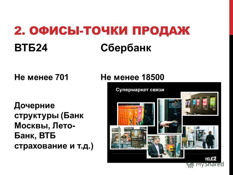 2. ОФИСЫ-ТОЧКИ ПРОДАЖ ВТБ24 Не менее 701 Дочерние структуры (Банк Москвы, Лето- Банк, ВТБ страхование и т.д.) Сбербанк Не менее 18500
