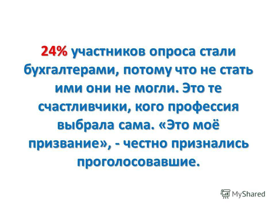 24% участников опроса стали бухгалтерами, потому что не стать ими они не могли. Это те счастливчики, кого профессия выбрала сама. «Это моё призвание», - честно признались проголосовавшие.