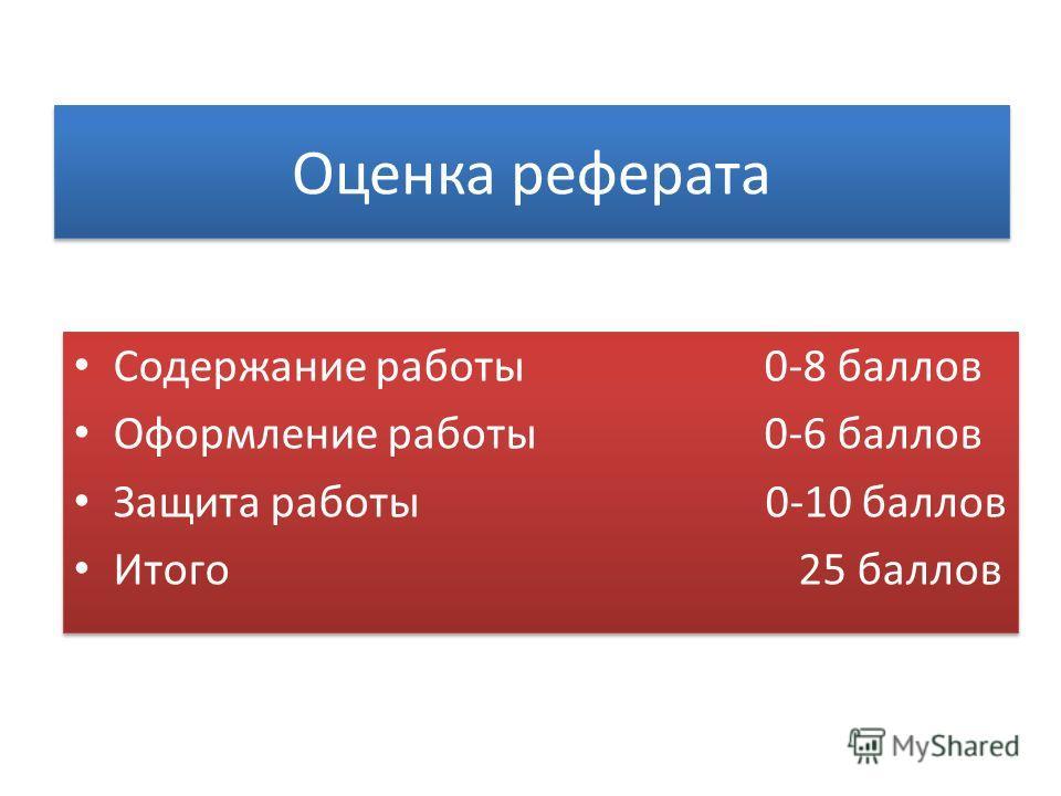 Оценка реферата Содержание работы 0-8 баллов Оформление работы 0-6 баллов Защита работы 0-10 баллов Итого 25 баллов Содержание работы 0-8 баллов Оформление работы 0-6 баллов Защита работы 0-10 баллов Итого 25 баллов