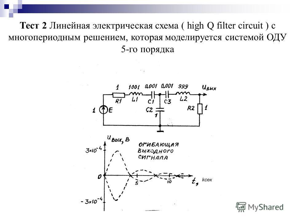 Тест 2 Линейная электрическая схема ( high Q filter circuit ) с многопериодным решением, которая моделируется системой ОДУ 5-го порядка