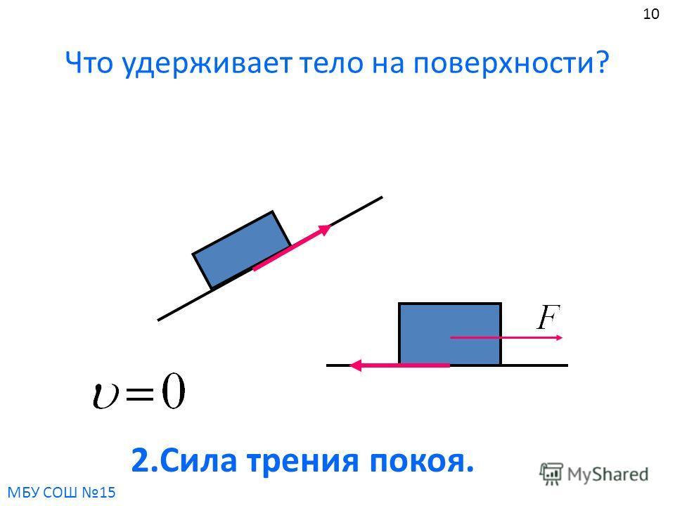 Что удерживает тело на поверхности? 2.Сила трения покоя. 10 МБУ СОШ 15