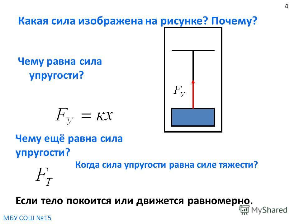Какая сила изображена на рисунке? Почему? Чему равна сила упругости? Если тело покоится или движется равномерно. Чему ещё равна сила упругости? Когда сила упругости равна силе тяжести? 4 МБУ СОШ 15
