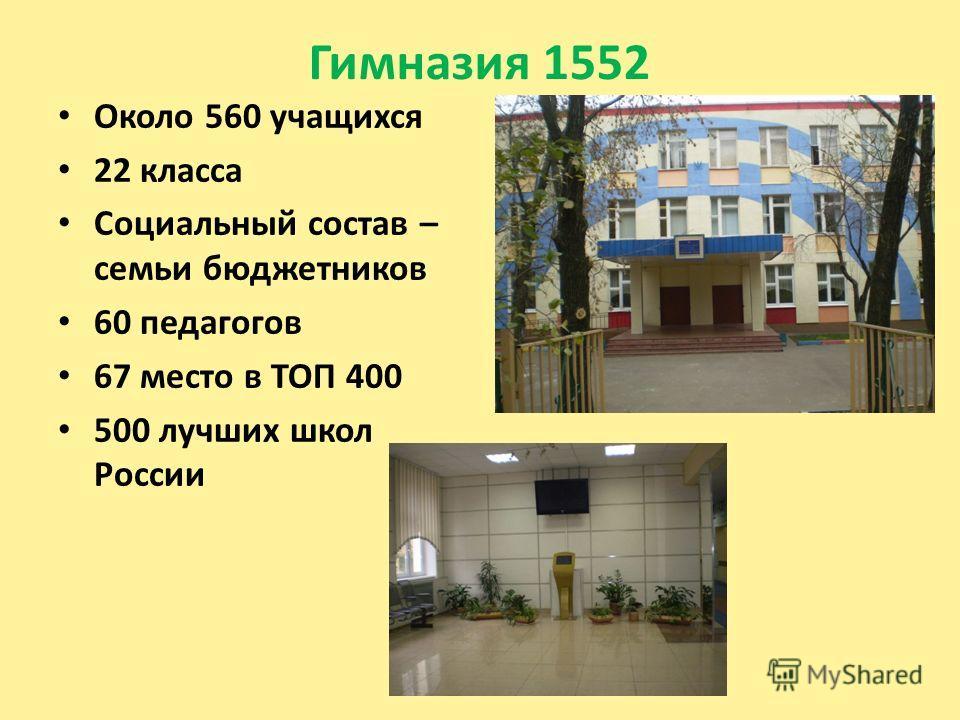 Гимназия 1552 Около 560 учащихся 22 класса Социальный состав – семьи бюджетников 60 педагогов 67 место в ТОП 400 500 лучших школ России