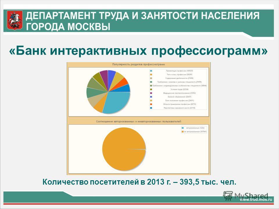 «Банк интерактивных профессиограмм» Количество посетителей в 2013 г. – 393,5 тыс. чел.