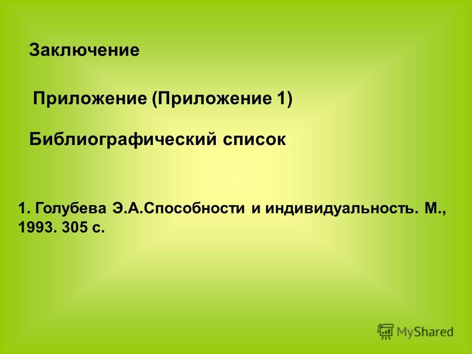 Заключение Приложение (Приложение 1) Библиографический список 1. Голубева Э.А.Способности и индивидуальность. М., 1993. 305 с.