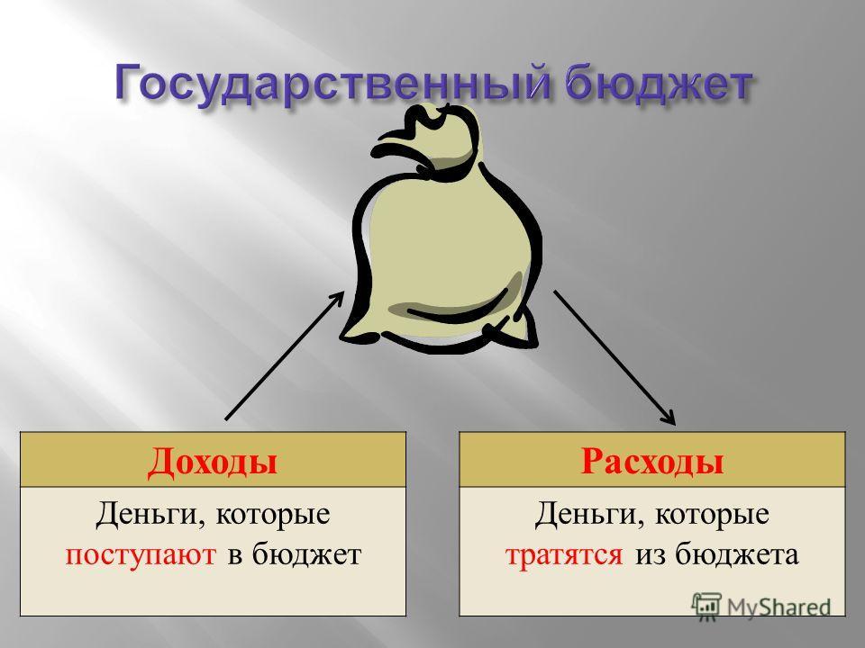 Бюджет Бюджет – план доходов и расходов. В переводе с английского « бюджет » – денежная сумка, кошелёк