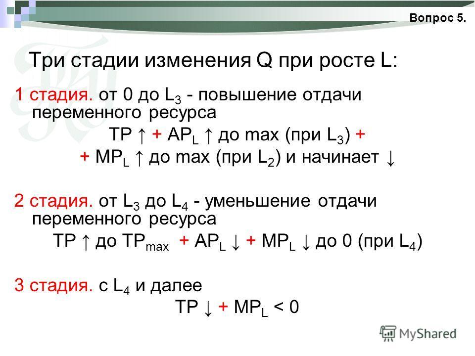 Три стадии изменения Q при росте L: 1 стадия. от 0 до L 3 - повышение отдачи переменного ресурса TP + АР L до max (при L 3 ) + + MP L до max (при L 2 ) и начинает 2 стадия. от L 3 до L 4 - уменьшение отдачи переменного ресурса TP до TP max + АР L + M