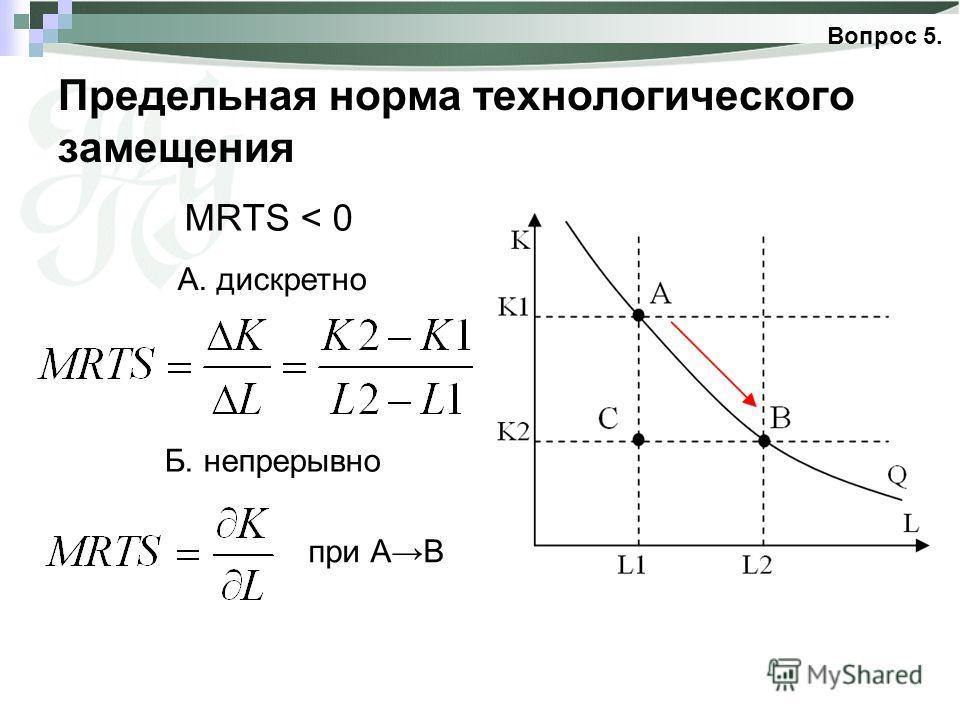 Предельная норма технологического замещения MRTS < 0 А. дискретно Б. непрерывно при АB Вопрос 5.