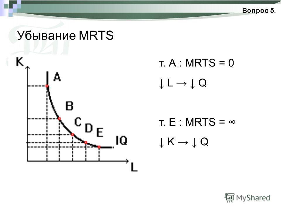 Убывание MRTS Вопрос 5. т. А : MRTS = 0 L Q т. E : MRTS = K Q