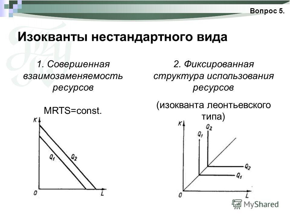 Изокванты нестандартного вида 1. Совершенная взаимозаменяемость ресурсов MRTS=const. 2. Фиксированная структура использования ресурсов (изокванта леонтьевского типа) Вопрос 5.