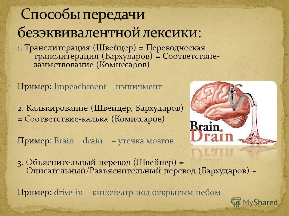 1. Транслитерация (Швейцер) = Переводческая транслитерация (Бархударов) = Соответствие- заимствование (Комиссаров) Пример: Impeachment – импичмент 2. Калькирование (Швейцер, Бархударов) = Соответствие-калька (Комиссаров) Пример: Brain drain – утечка
