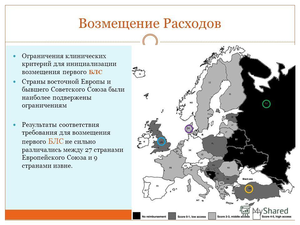 Возмещение Расходов Ограничения клинических критерий для инициализации возмещения первого БЛС Страны восточной Европы и бывшего Советского Союза были наиболее подвержены ограничениям Результаты соответствия требования для возмещения первого БЛС не си