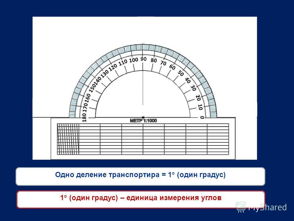 О 10 0 20 30 40 50 60 70 80 90 100 110 120 130 140 160 150 170 180 Одно деление транспортира = 1° (один градус) 1° (один градус) – единица измерения углов