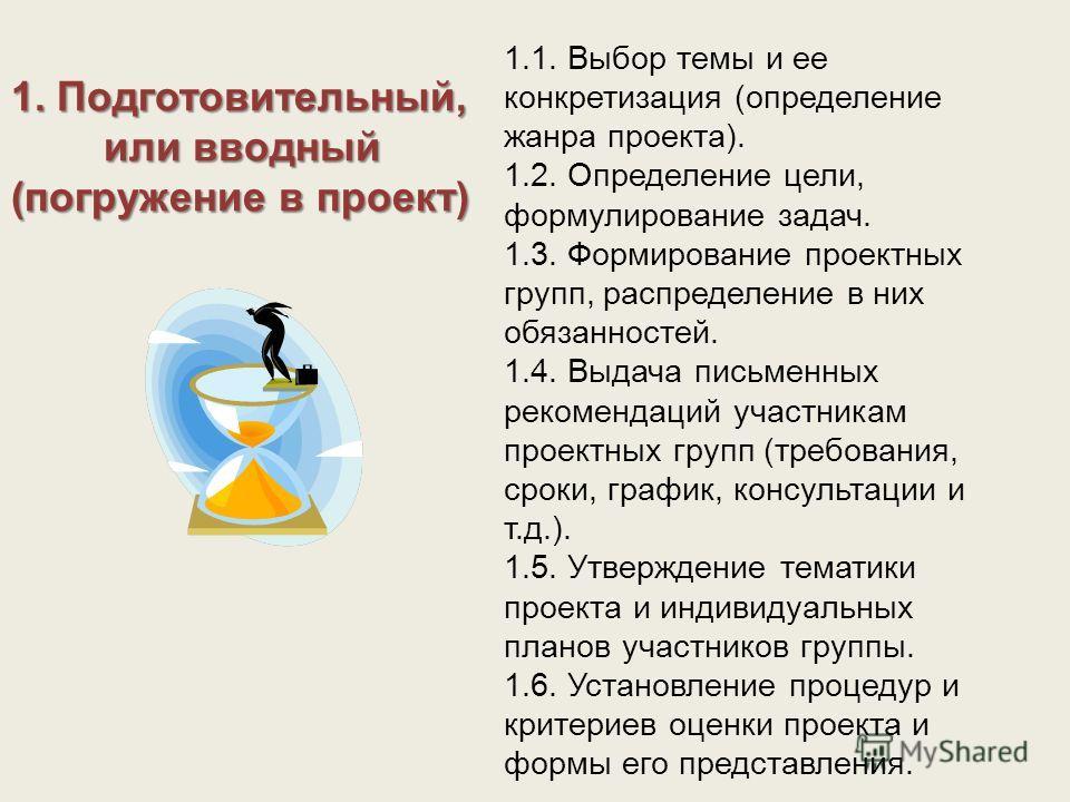 1. Подготовительный, или вводный (погружение в проект) 1. Подготовительный, или вводный (погружение в проект) 1.1. Выбор темы и ее конкретизация (определение жанра проекта). 1.2. Определение цели, формулирование задач. 1.3. Формирование проектных гру