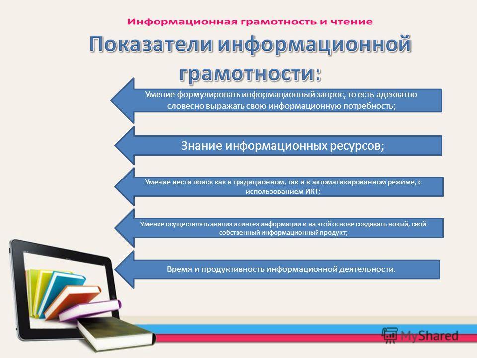 Умение формулировать информационный запрос, то есть адекватно словесно выражать свою информационную потребность; Знание информационных ресурсов; Умение вести поиск как в традиционном, так и в автоматизированном режиме, с использованием ИКТ; Умение ос
