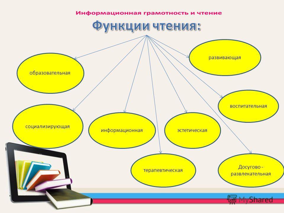 образовательная информационнаяэстетическая развивающая воспитательная социализирующая терапевтическая Досугово - развлекательная