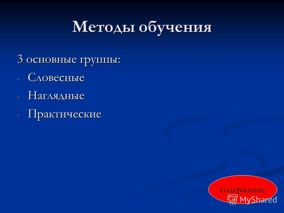 Методы обучения 3 основные группы: - Словесные - Наглядные - Практические содержание
