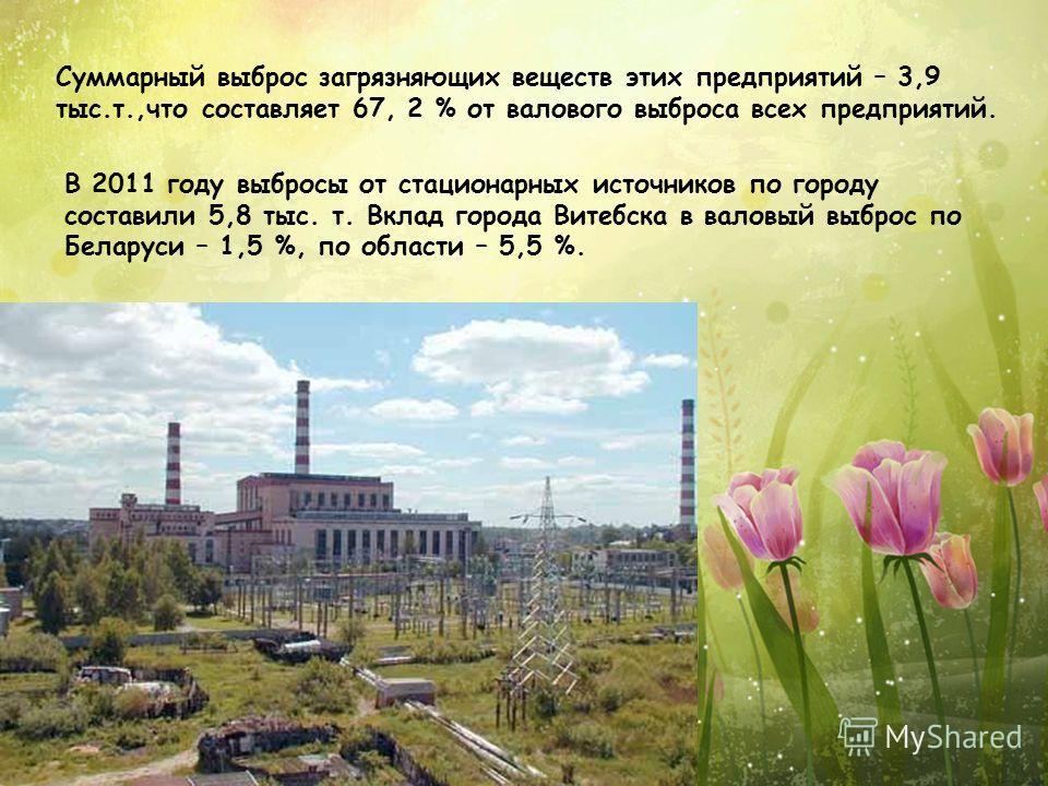 Суммарный выброс загрязняющих веществ этих предприятий – 3,9 тыс.т.,что составляет 67, 2 % от валового выброса всех предприятий. В 2011 году выбросы от стационарных источников по городу составили 5,8 тыс. т. Вклад города Витебска в валовый выброс по