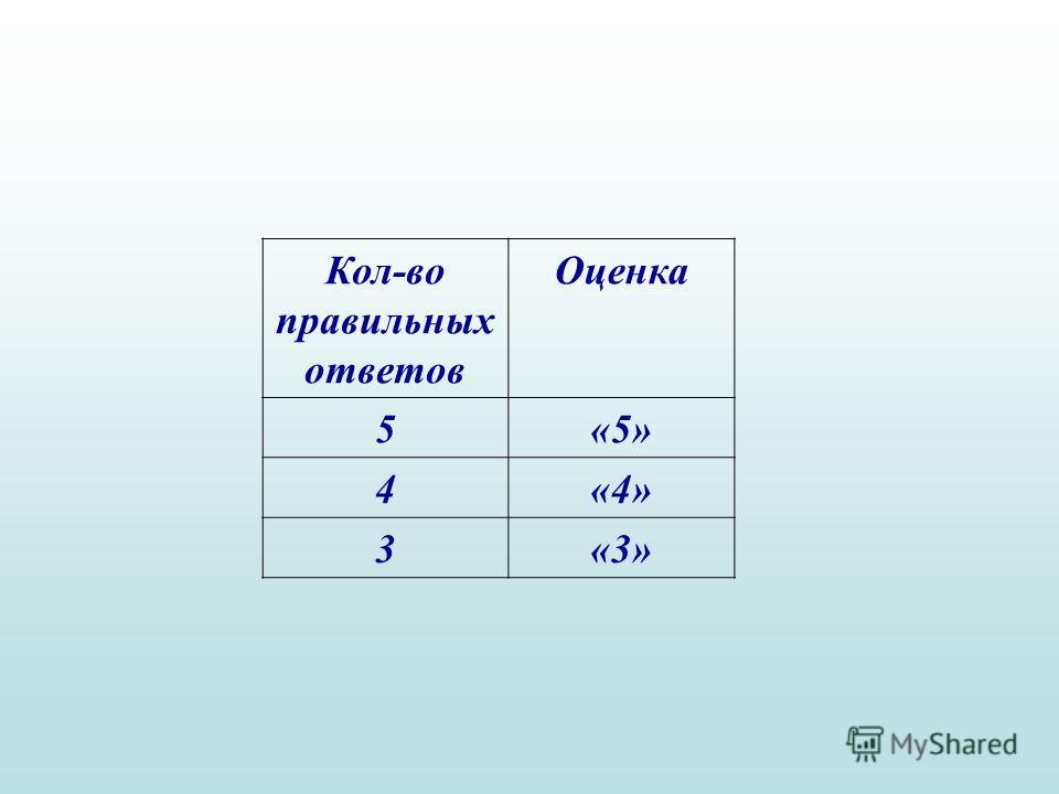 Кол-во правильных ответов Оценка 5«5» 4«4» 3«3»