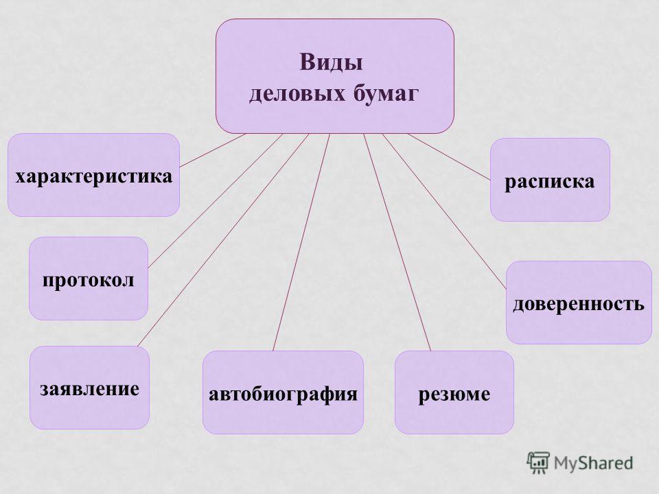 Виды деловых бумаг характеристика протокол заявление расписка доверенность резюмеавтобиография