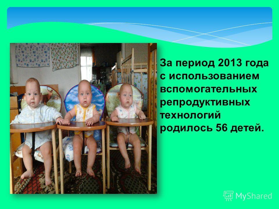 За период 2013 года с использованием вспомогательных репродуктивных технологий родилось 56 детей.