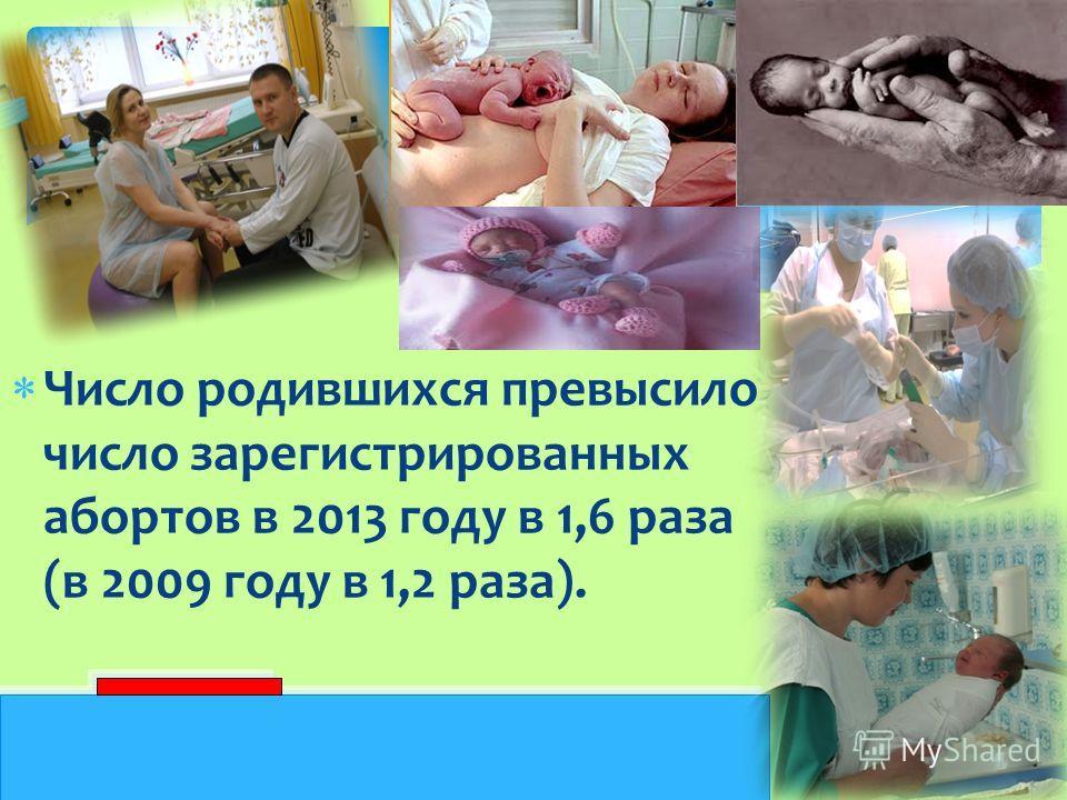 Число родившихся превысило число зарегистрированных абортов в 2013 году в 1,6 раза (в 2009 году в 1,2 раза).