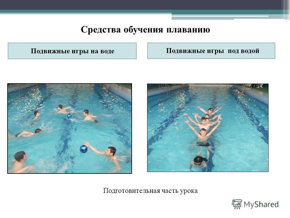 Средства обучения плаванию Подвижные игры на воде Подвижные игры под водой Подготовительная часть урока
