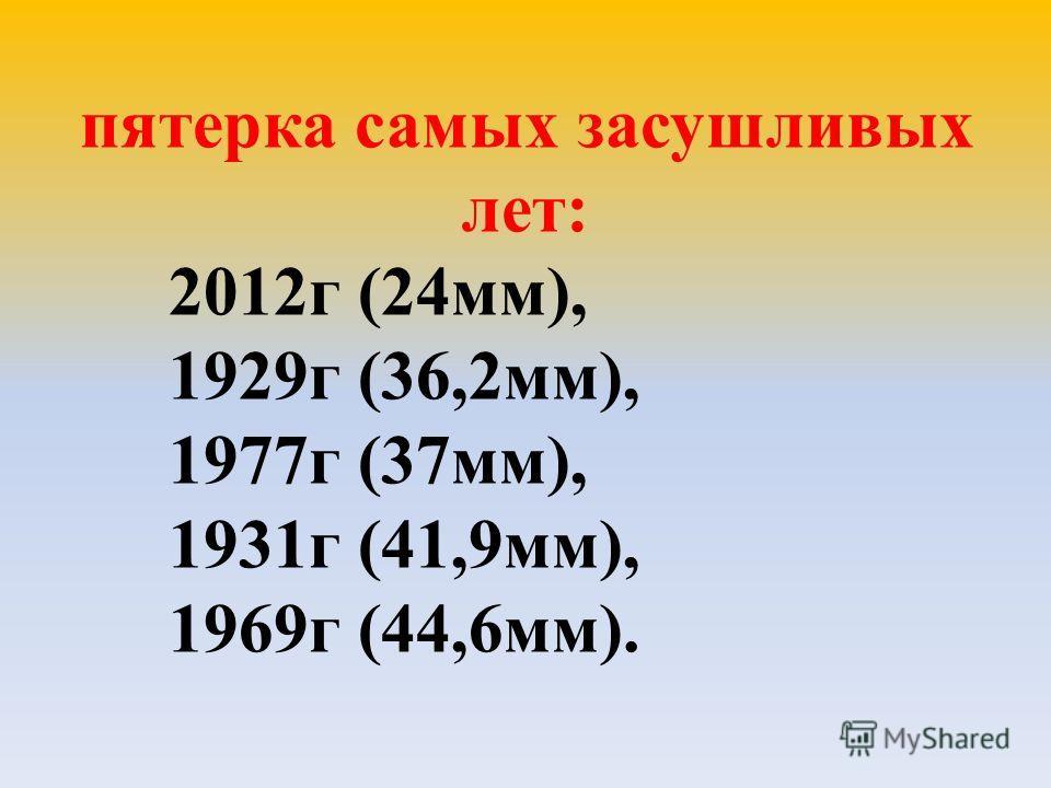 пятерка самых засушливых лет: 2012г (24мм), 1929г (36,2мм), 1977г (37мм), 1931г (41,9мм), 1969г (44,6мм).