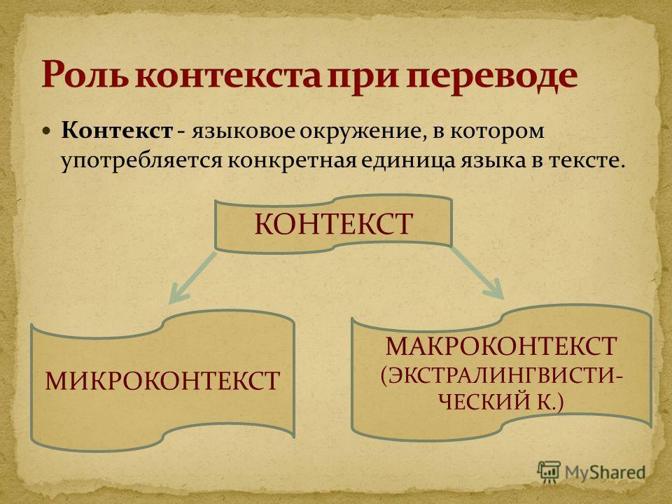Контекст - языковое окружение, в котором употребляется конкретная единица языка в тексте. КОНТЕКСТ МИКРОКОНТЕКСТ МАКРОКОНТЕКСТ (ЭКСТРАЛИНГВИСТИ- ЧЕСКИЙ К.)