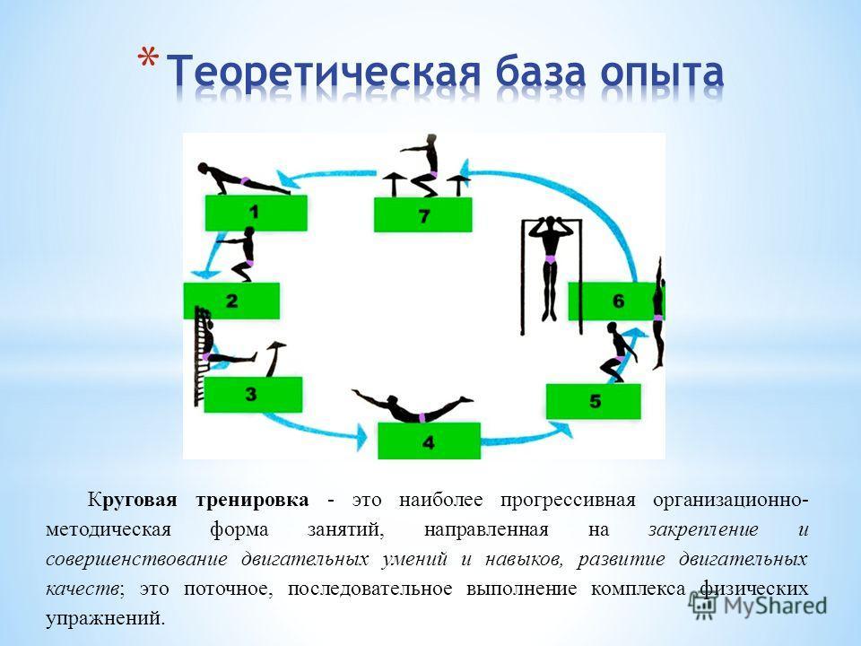 Круговая тренировка - это наиболее прогрессивная организационно- методическая форма занятий, направленная на закрепление и совершенствование двигательных умений и навыков, развитие двигательных качеств; это поточное, последовательное выполнение компл