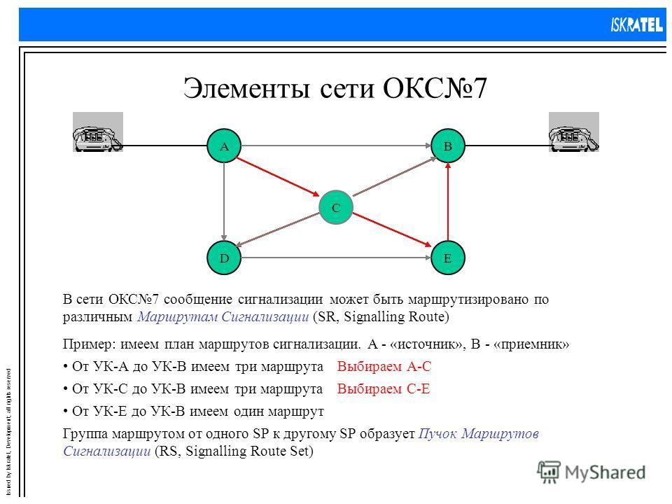 Issued by Iskratel, Development; all rights reserved Элементы сети ОКС7 В сети ОКС7 сообщение сигнализации может быть маршрутизировано по различным Маршрутам Сигнализации (SR, Signalling Route) A D C B E Пример: имеем план маршрутов сигнализации. A -