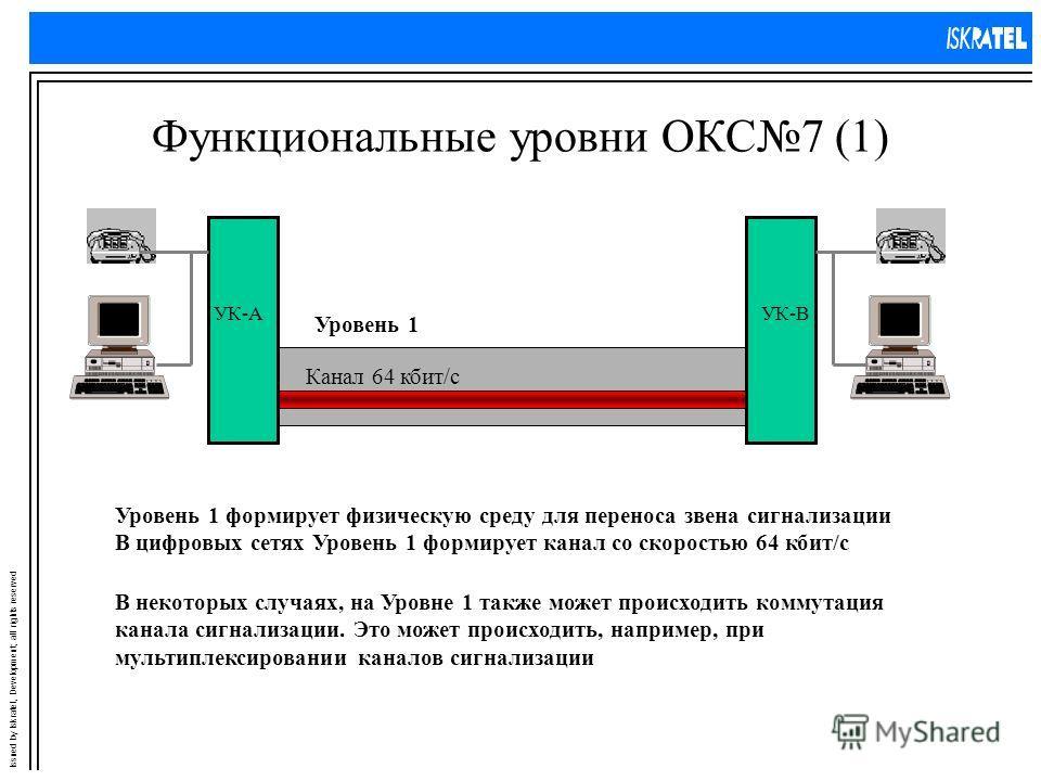 Issued by Iskratel, Development; all rights reserved Функциональные уровни ОКС7 (1) Канал 64 кбит/с УК-АУК-В Уровень 1 Уровень 1 формирует физическую среду для переноса звена сигнализации В цифровых сетях Уровень 1 формирует канал со скоростью 64 кби
