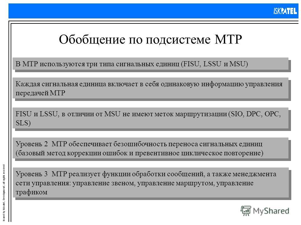Issued by Iskratel, Development; all rights reserved Обобщение по подсистеме МТР В МТР используются три типа сигнальных единиц (FISU, LSSU и MSU) Каждая сигнальная единица включает в себя одинаковую информацию управления передачей MTP FISU и LSSU, в