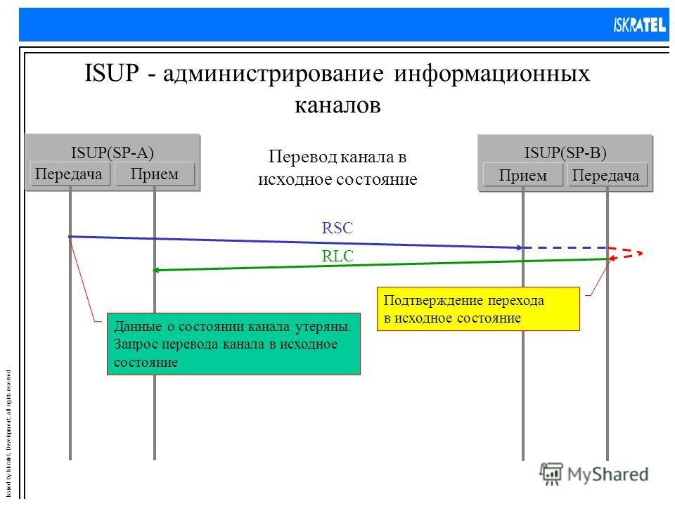 Issued by Iskratel, Development; all rights reserved ISUP - администрирование информационных каналов Перевод канала в исходное состояние ISUP(SP-A) ПередачаПрием ISUP(SP-B) ПриемПередача RSC RLC Данные о состоянии канала утеряны. Запрос перевода кана