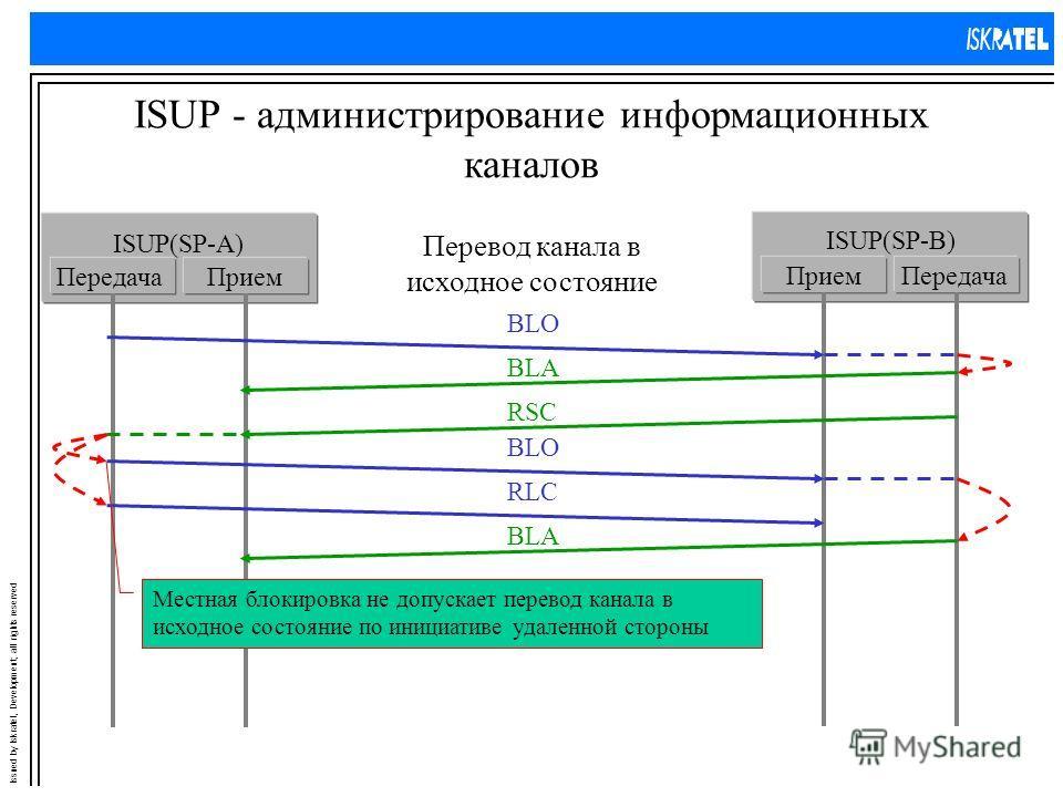 Issued by Iskratel, Development; all rights reserved ISUP - администрирование информационных каналов Перевод канала в исходное состояние ISUP(SP-A) ПередачаПрием ISUP(SP-B) ПриемПередача RLC BLA BLO BLA RSC BLO Местная блокировка не допускает перевод