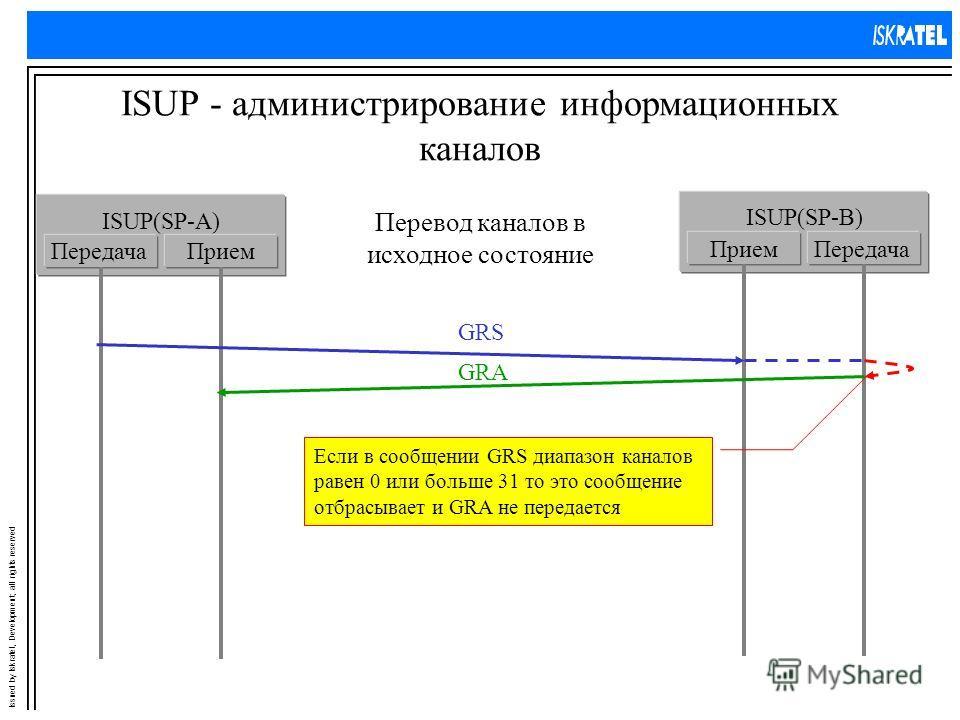 Issued by Iskratel, Development; all rights reserved ISUP - администрирование информационных каналов Перевод каналов в исходное состояние ISUP(SP-A) ПередачаПрием ISUP(SP-B) ПриемПередача GRS GRA Если в сообщении GRS диапазон каналов равен 0 или боль