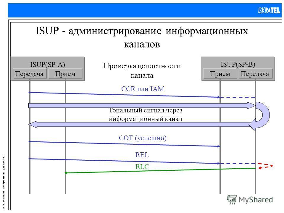 Issued by Iskratel, Development; all rights reserved ISUP - администрирование информационных каналов Проверка целостности канала ISUP(SP-A) ПередачаПрием ISUP(SP-B) ПриемПередача REL RLC CCR или IAM Тональный сигнал через информационный канал COT (ус