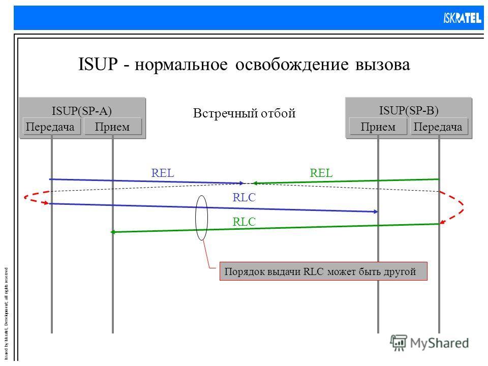 Issued by Iskratel, Development; all rights reserved ISUP - нормальное освобождение вызова Встречный отбой ISUP(SP-A) ПередачаПрием ISUP(SP-B) ПриемПередача REL RLC Порядок выдачи RLC может быть другой