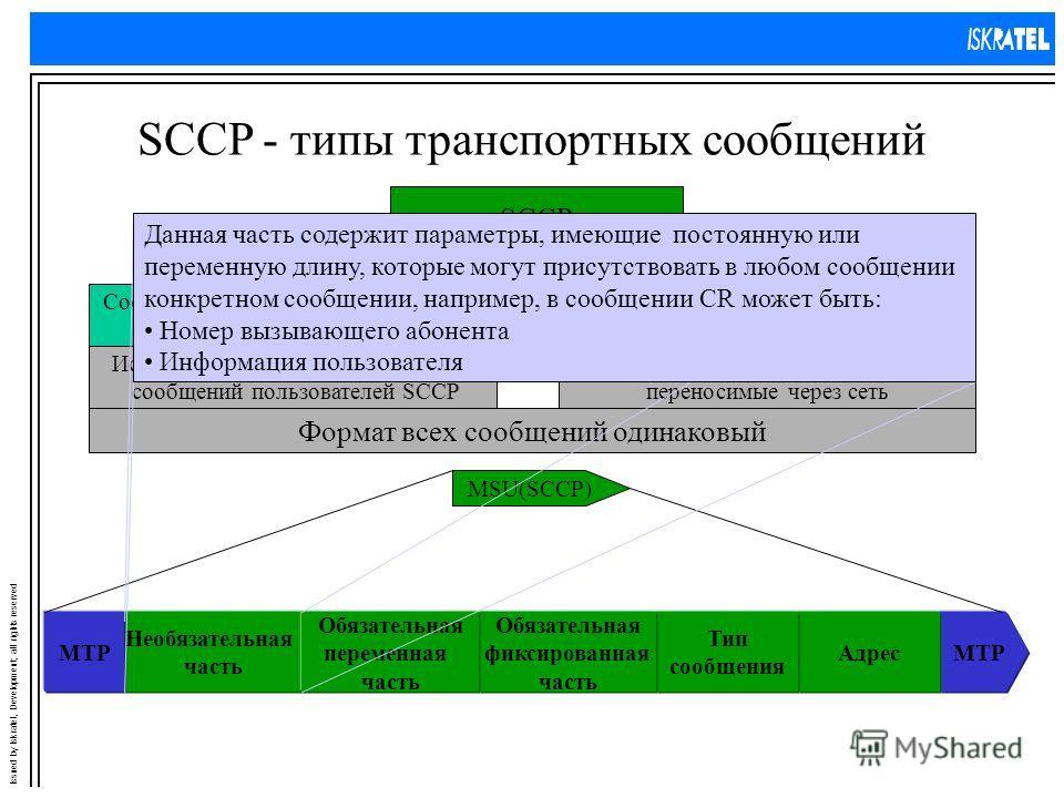Issued by Iskratel, Development; all rights reserved SCCP - типы транспортных сообщений SCCP Используются для транспортировки сообщений пользователей SCCP Индивидуальные сообщения переносимые через сеть Формат всех сообщений одинаковый MSU(SCCP) Сооб