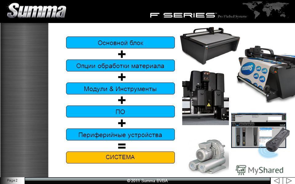 © 2011 Summa BVBA Page 2 Опции обработки материала Модули & Инструменты ПО Периферийные устройства СИСТЕМА Основной блок + + + + =