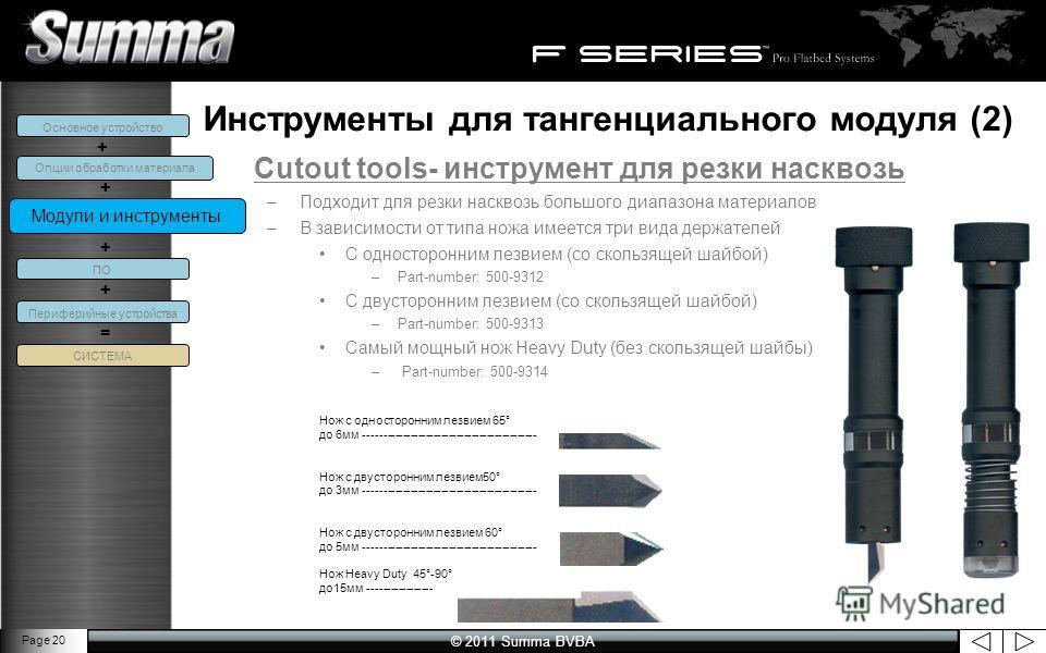 © 2011 Summa BVBA Page 20 Инструменты для тангенциального модуля (2) Cutout tools- инструмент для резки насквозь –Подходит для резки насквозь большого диапазона материалов –В зависимости от типа ножа имеется три вида держателей С односторонним лезвие