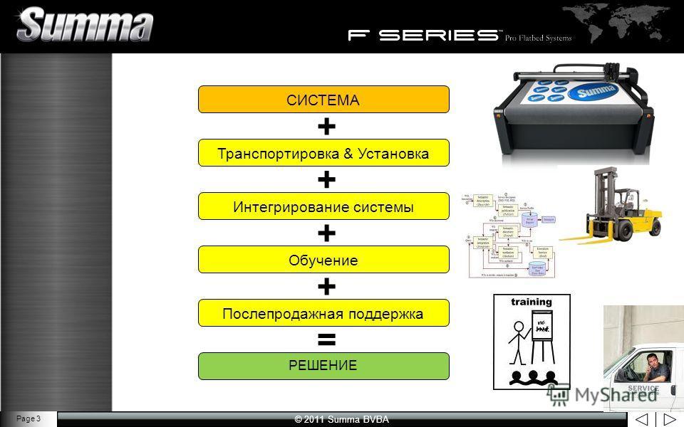 © 2011 Summa BVBA Page 3 Транспортировка & Установка Интегрирование системы Обучение Послепродажная поддержка РЕШЕНИЕ СИСТЕМА + + + + =