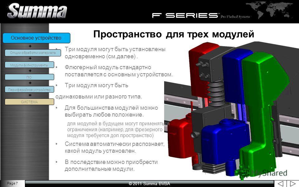 © 2011 Summa BVBA Page 7 Пространство для трех модулей Три модуля могут быть установлены одновременно (см.далее). Флюгерный модуль стандартно поставляется с основным устройством. Три модуля могут быть одинаковыми или разного типа. Для большинства мод